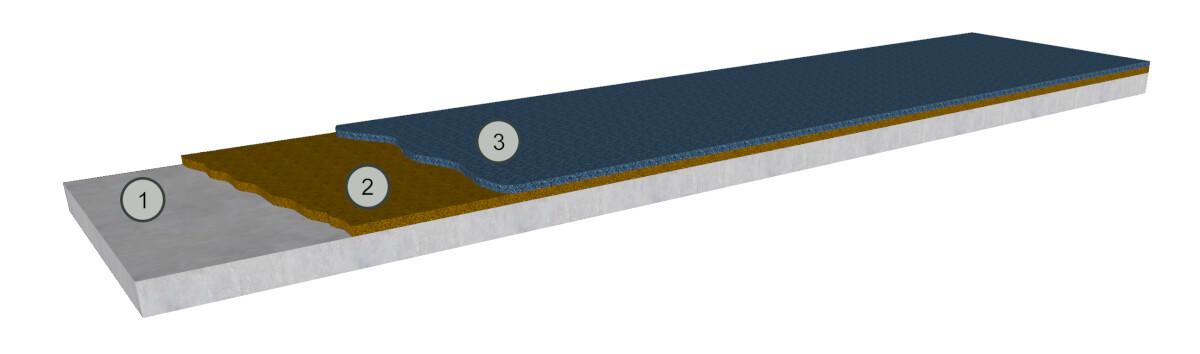 coatingvloeren smit vloersystemen bv coating vloeren